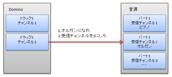 layer001